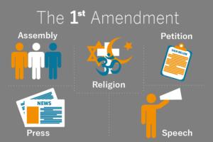 As this infographic by Jaden Kolas shows, the First Amendment offers five rights to U.S. citizens. The Quill & Scrolll Honor Society in conjunction with the Eagle Nation Online journalism staff will be highlighting those five freedoms Friday in the cafeteria in advance of Constitution Day, which is Monday, Sept; 17.