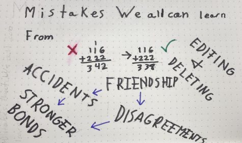 In a graphic created by senior Michael Ramirez,  typical mistakes claim the space. Mistakes made everyday can include math problems, arguments between family and friends, and edits on essays. Learning from our mistakes is something everyone should start doing, Ramirez said in his attached column. The challenge is being able to take our mistakes head on and learn the most of them.
